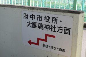 大國魂神社方面(案内板)