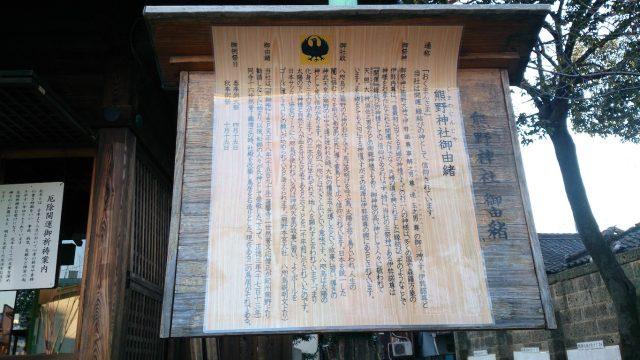 御由緒 熊野神社